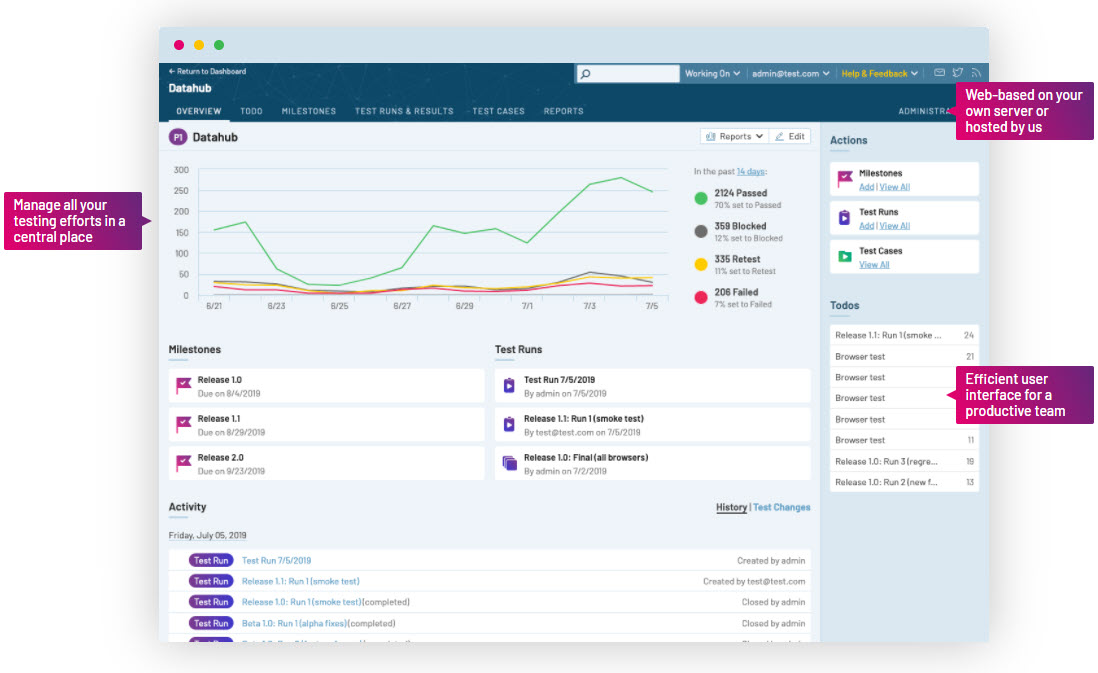 testrail screenshot centralized